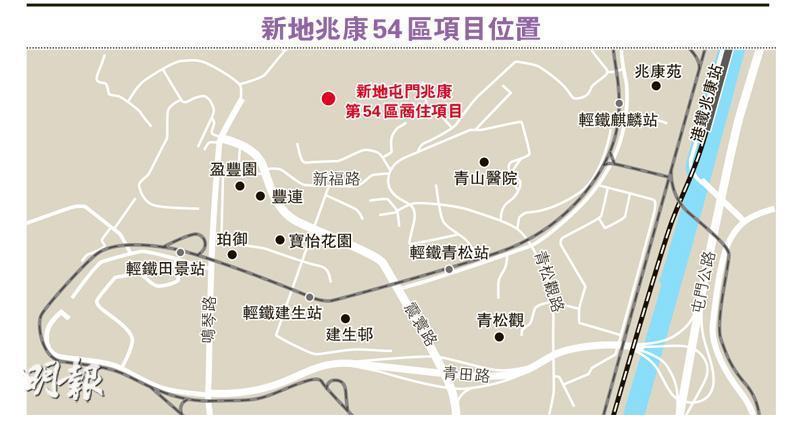新地兆康第54區項目1A期申預售涉824伙