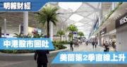 【有片:選股王】中港股市回吐 美蘭第2季直線上升