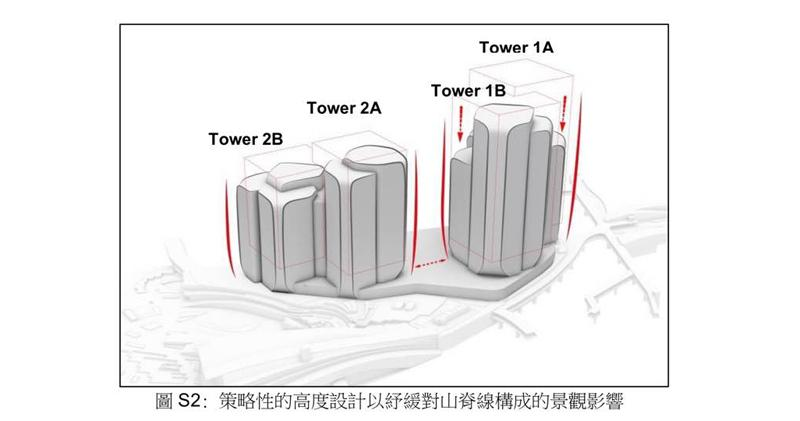新地西九商業地王改花瓣外形 物業高度申降26%。(資料來源:城規會)