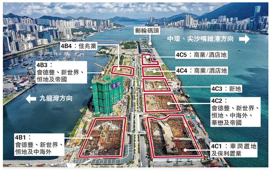啟德跑道區首個開價新盤維港1號,由於向維港一面是4C區2號地盤,日後面向維港單位的景觀或受影響,此因素亦已反映在價單上。(鍾林枝攝)