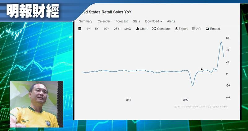 【有片:淘寶圖】美國零售ETF(XRT)挑戰三角多重阻力