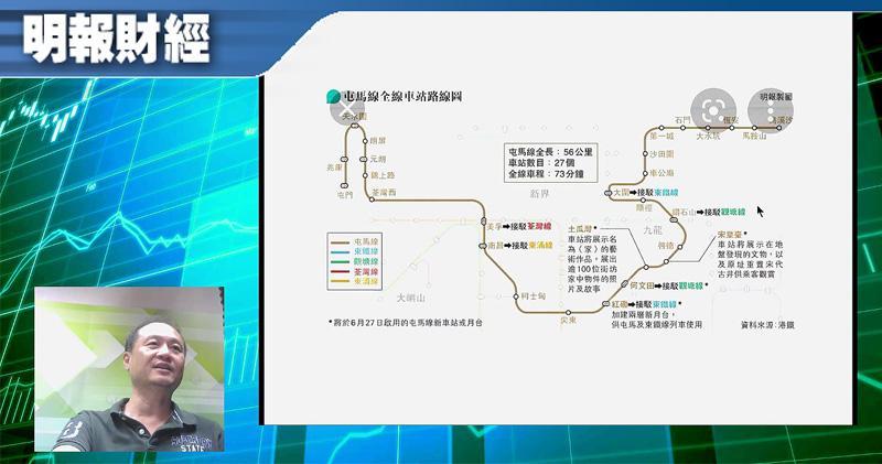 【有片:淘寶圖】港鐵假突破 升穿下降軌