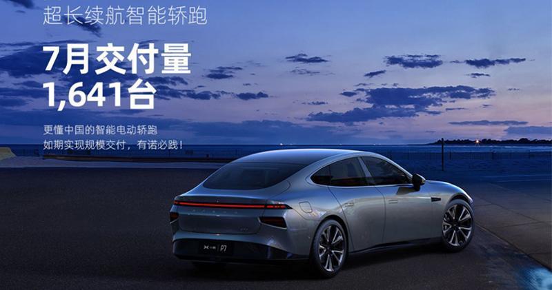 小鵬汽車確定發售價每股165元