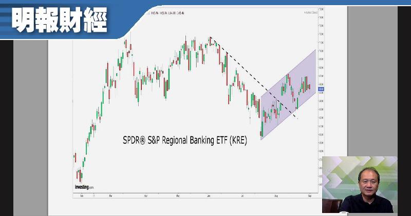 【淘寶圖】美金融股積極回購 吼美地區銀行股ETF