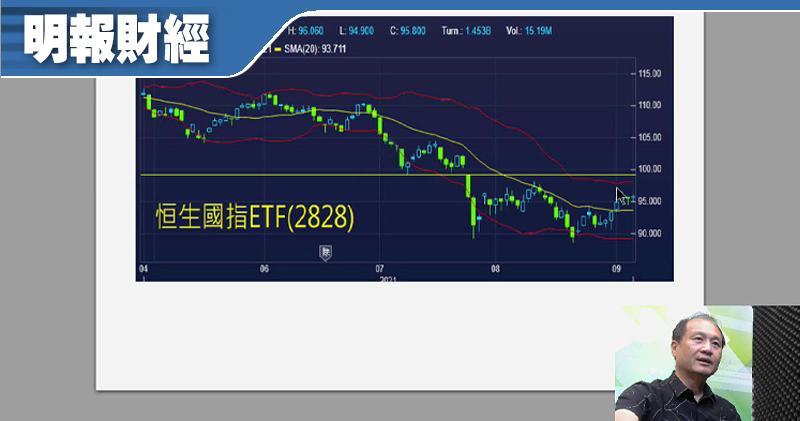 【有片:淘寶圖】國指破降軌 候買相關ETF