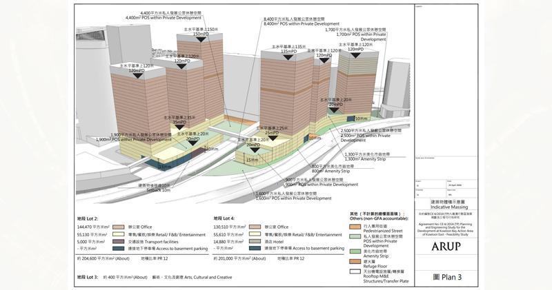 九龍灣行動區擬建兩幢商廈 每幢逾200萬呎樓面
