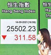 重磅內銀及科技股積弱下,恒指昨日最多曾跌436點,收市跌311點,報25,502點,失守20天線。(中新社)