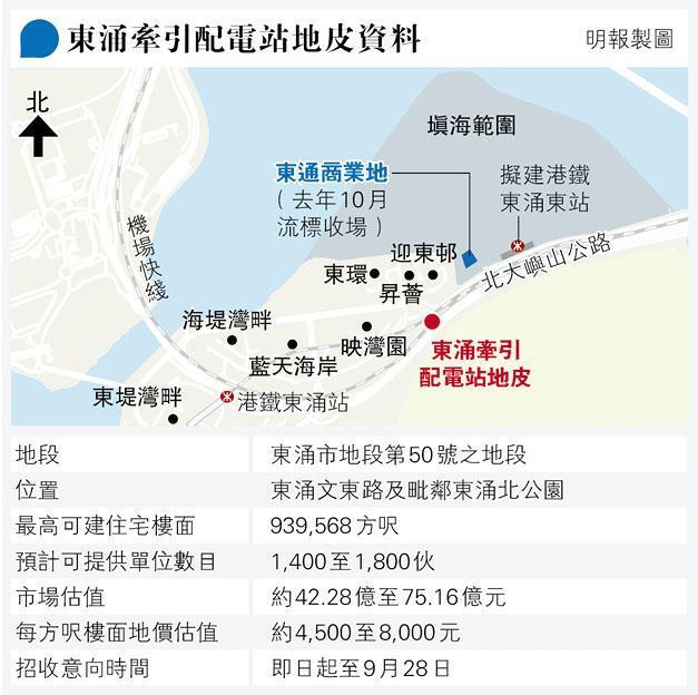 東涌10年首住宅地 港鐵招意向  最高估值逾75億  每呎樓面地價8000元