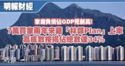 本港樓價居高不下,自「林鄭Plan」2019年推出以來,透過借按保承做八成或以上按揭的首置宗數,佔相若時段總按揭宗數34%。(楊柏賢攝)