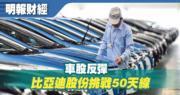 【選股王】車股反彈 比亞迪股份挑戰50天線