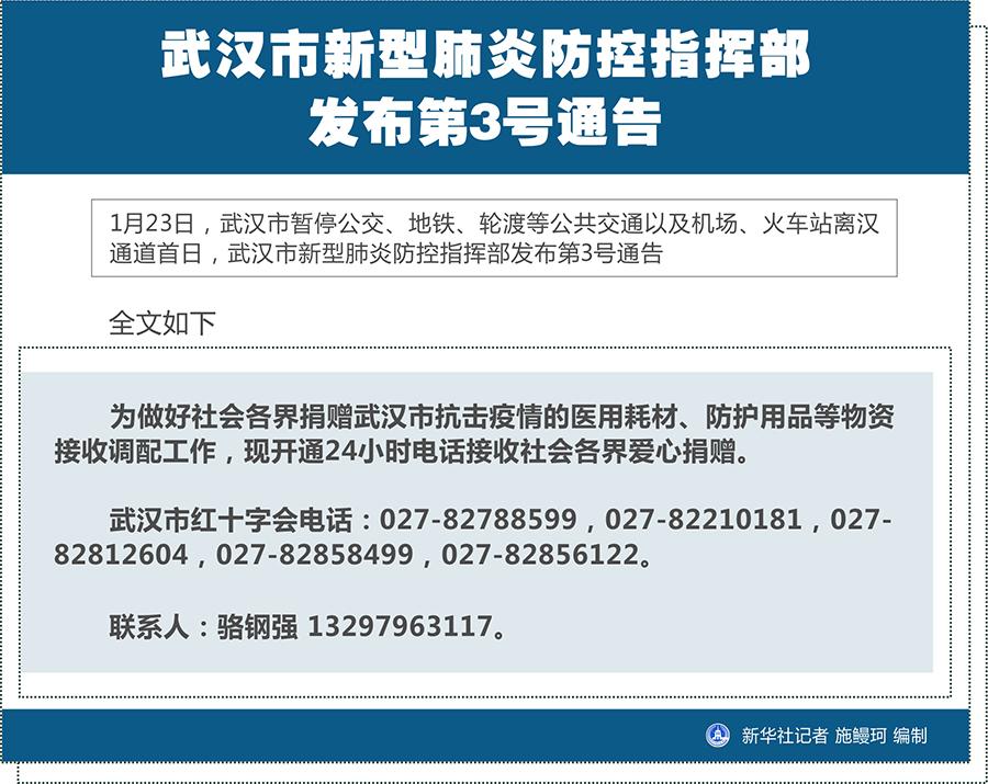 https://fs.mingpao.com/ins/20200123/s00004/32c50cc0ffe5dd978b6523e3785d6204.jpg