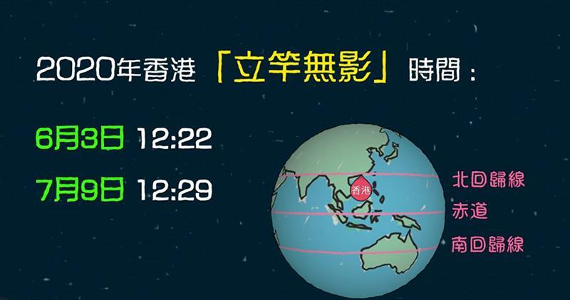 天文台提醒市民今年香港出現「立竿無影」的時間。(hkweather YouTube截圖)