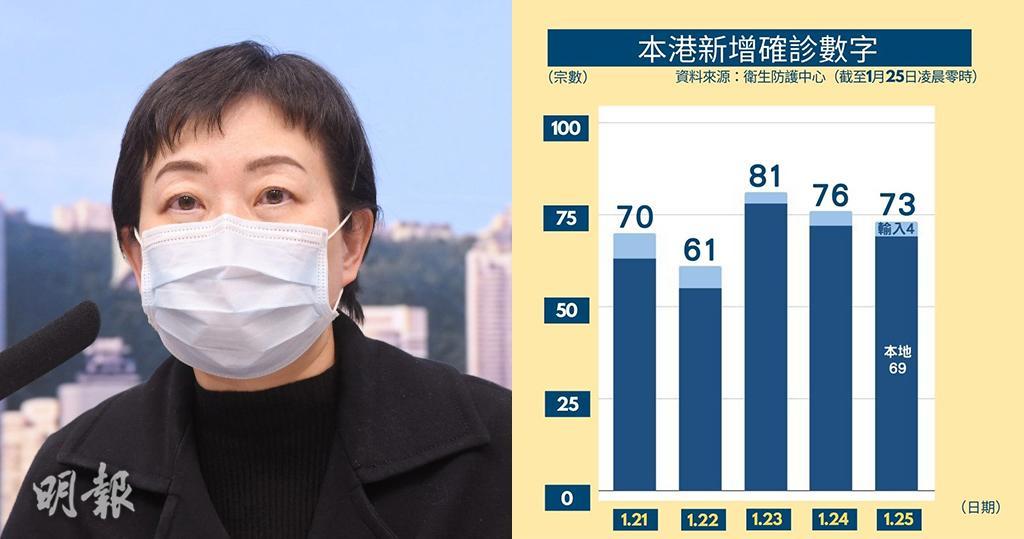 衛生防護中心傳染病處主任張竹君(資料圖片/林欣澤製圖)