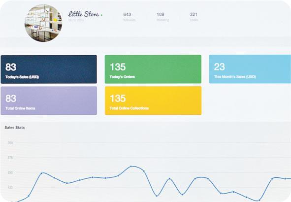 助小商戶開店——未來會開放market place功能,鼓勵小商戶或獨立設計師把貨品放上Goxip出售,免費開店;成功出售貨品後,會扣除10%佣金和4%信用卡服務費。(網上圖片)