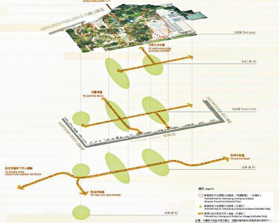 政府研究顯示,九龍公園可發展最多4層地下空間,成為地下行人網絡,連接尖沙嘴各處景點及新發展地區如西九文化區及高鐵西九龍總站等。(規劃署與土木工程拓展署提供)