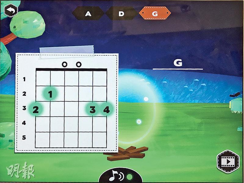 混合Chord彈奏——到了level 10以上,需運用多點指法及混合Chord一起彈奏。(圖﹕Frank)