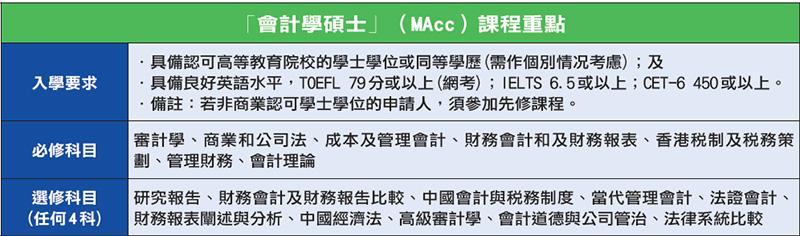 嶺南大學「會計學碩士」(MAcc)課程重點