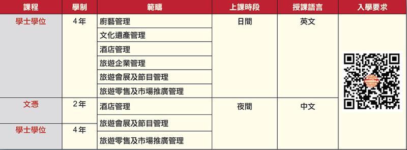 香港考生免筆試,直接面試。
