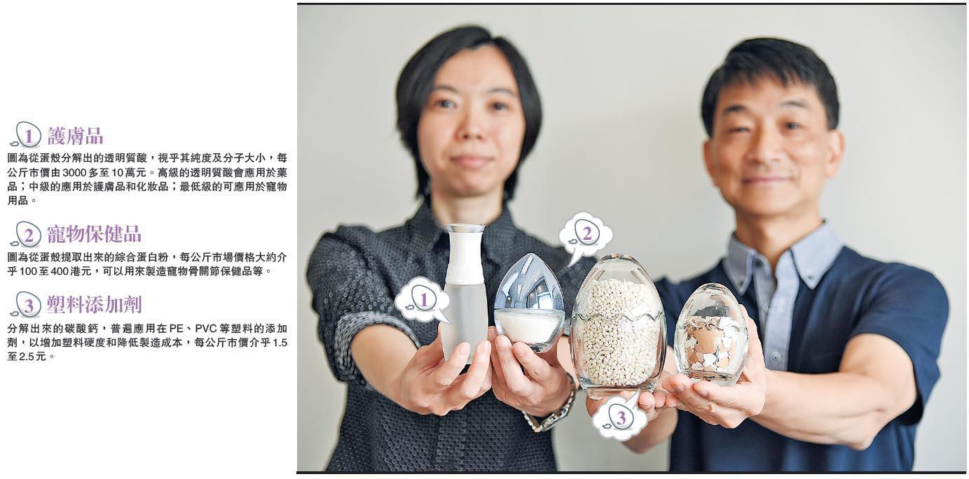 納米及先進材料研發院(NAMI)技術經理何嘉儀(左)、世界(集團)執行董事鄺波濤(右)認為,將蛋殼回收再造成透明質酸、蛋白粉及碳酸鈣,既可減少廚餘廢物,亦有經濟效益。(黃志東攝)