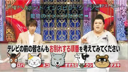 - 無實證支持——早前日本有一節目,邀請明星做關於動物的心理測驗,很多人認為「神準」,可是答案沒實證支持。(圖:網上圖片)