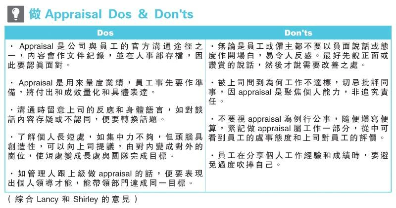 做 Appraisal Dos & Don'ts