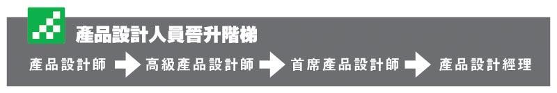 產品設計人員晉升階梯