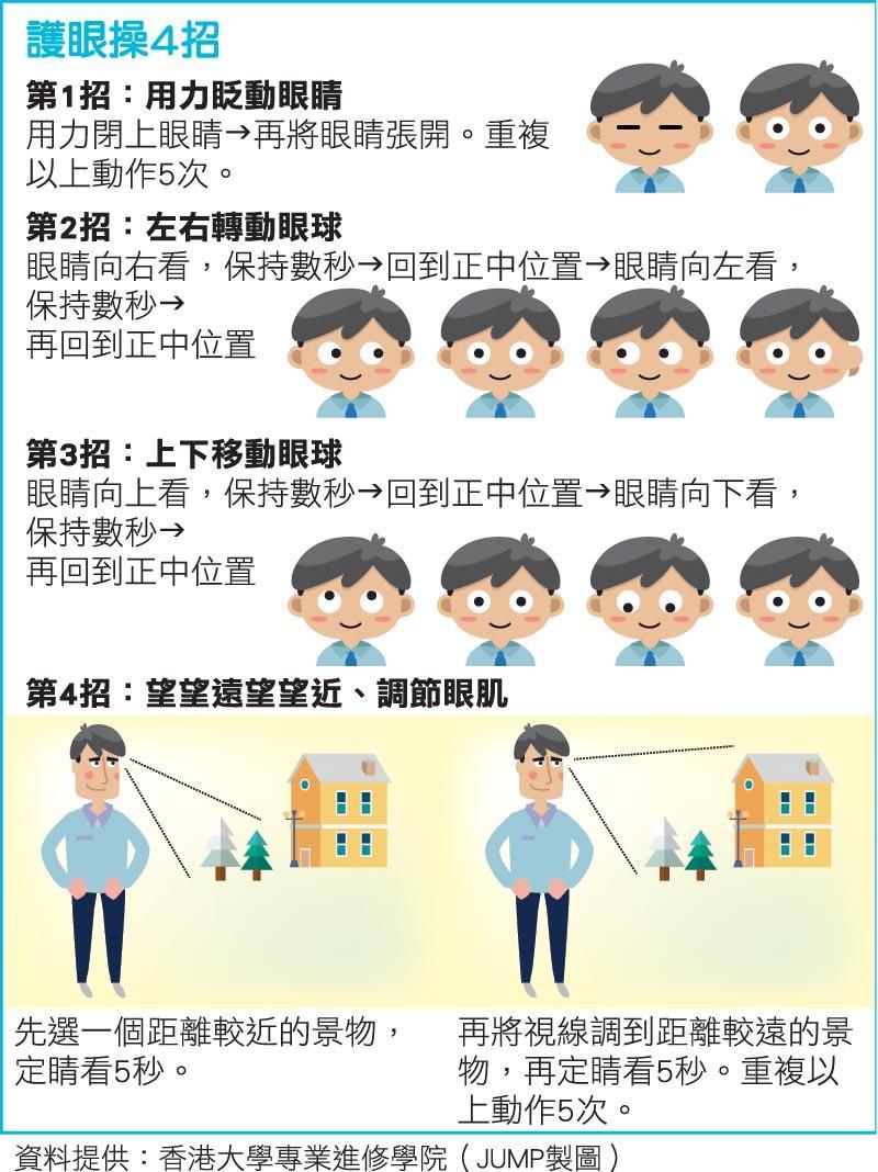 (圖一) 護眼操 4 招