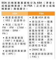 躋身金融、精算行業- Accouting & Finance - Career News - JUMP