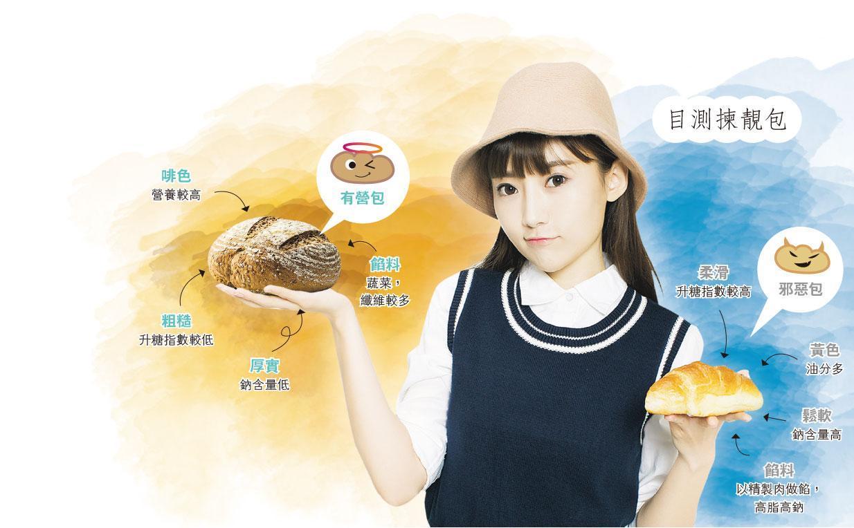 揀包秘訣——營養師教路,可從麵包的顏色、質感、軟硬及餡料,分辨出「好包」。(wxin、pidjoe@iStockphoto)