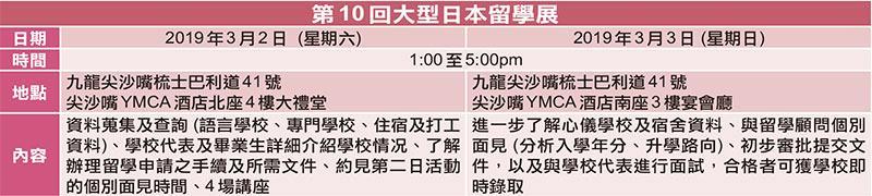 第10 回大型日本留學展