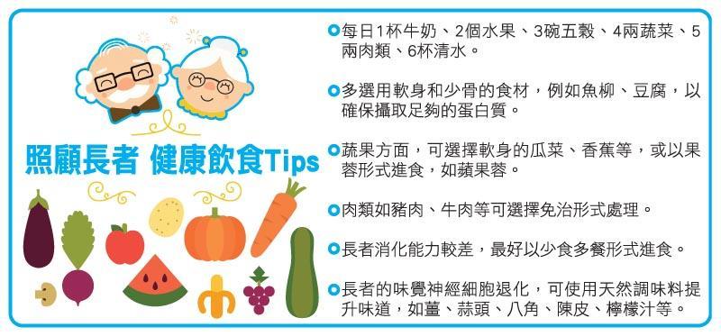 照顧長者健康飲食 Tips