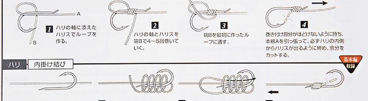 日本釣魚雜誌的教學非常清晰,Ricky說不懂日文也可參考插圖,圖中是穿魚絲教學。(黃志東攝)