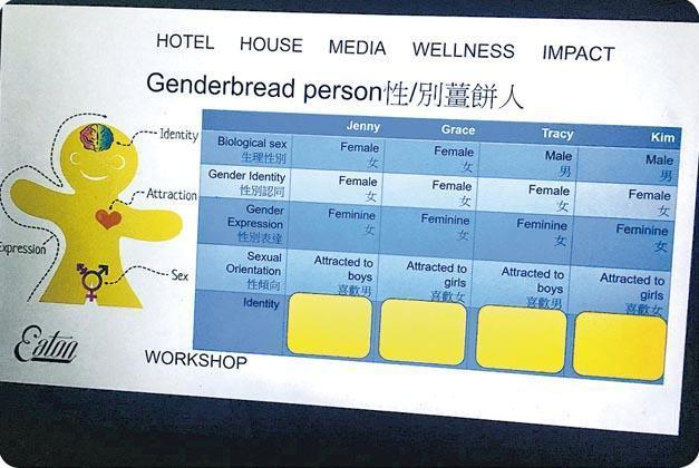 Eaton HK在員工的迎新培訓中,會介紹性傾向、宗教、種族等種種與多元共融有關的概念,包括不同性傾向和性別認同的定義。(受訪者提供)