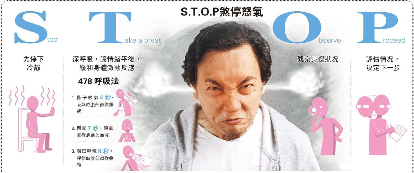 5招平復「爆炸」情緒