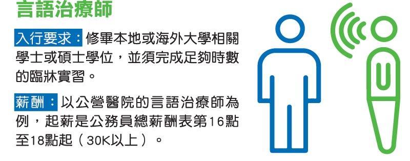 言語治療師入行要求