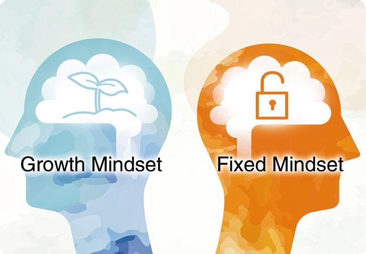 思維轉變:在不同處境下,我們都有不同的思維,如何由Fixed Mindset(固定型思維)轉成Growth Mindset(成長型思維),當中大有學問。(DrAfter123@iStockphoto/明報製圖)