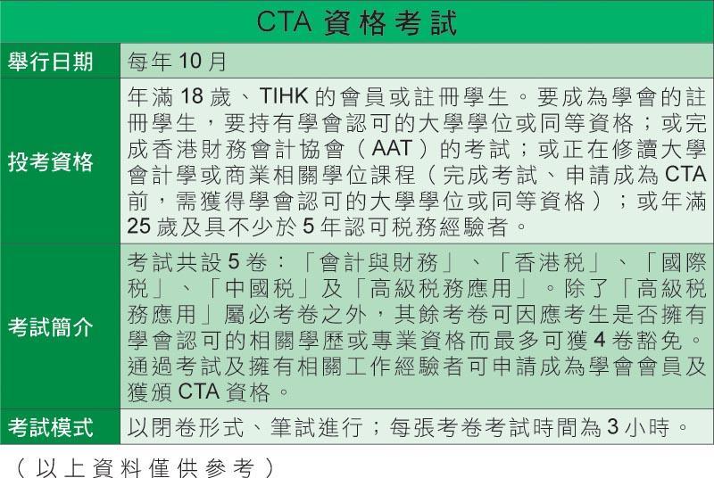 表一:香港稅務學會(TIHK)註冊稅務師(CTA)資格考試