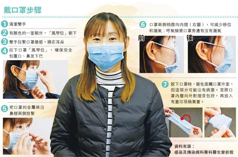 莫超8小時——學者提醒,一旦口罩弄濕或佩戴時間超過8小時,就需更換。(勞耀全攝)