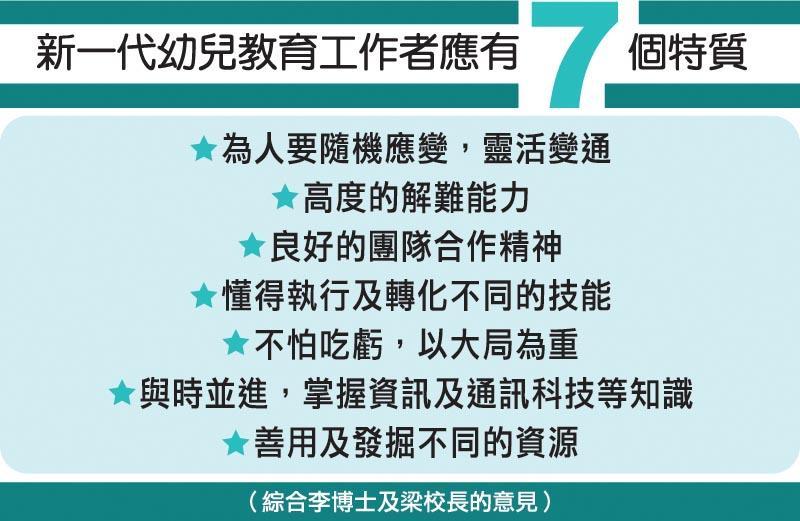 新一代幼兒教育工作者應有7個特質