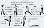 運動貼士:伸展10分鐘 減受傷風險