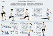 5式運動:促進肌肉協調 女士受傷風險減五成