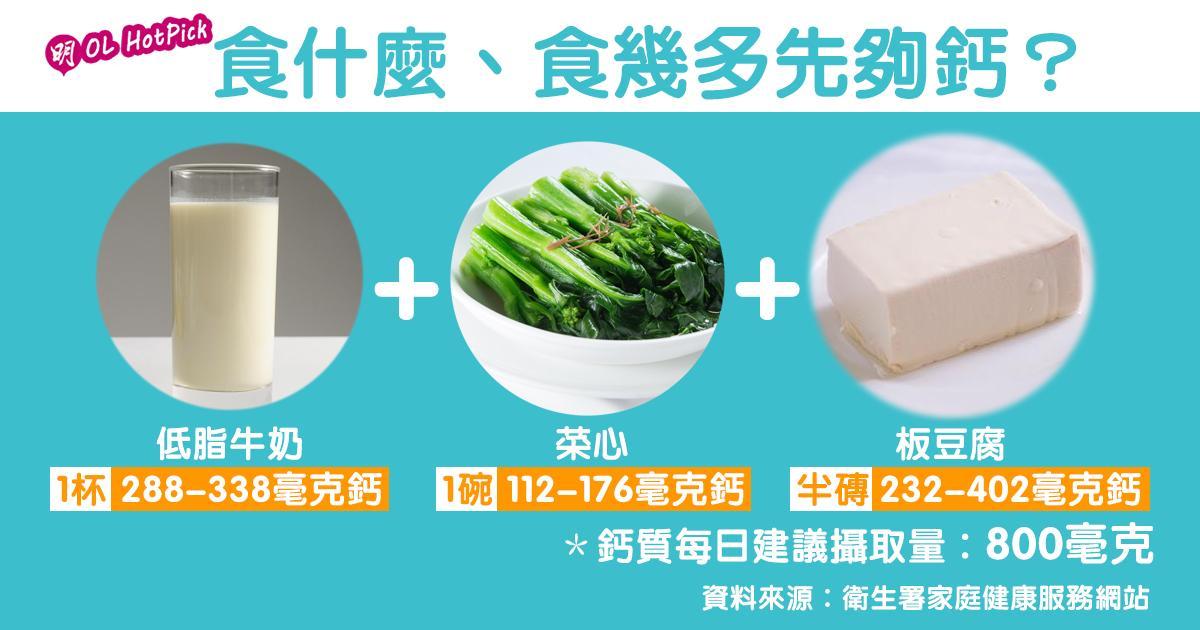 【消委會報告:40豆腐樣本僅2款高鈣】食物配搭 點先夠鈣質?