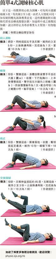 簡單4式訓練核心肌