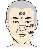 食療推介:中藥+針灸 夾攻鼻敏感