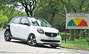 Car﹕平民化電動車  入門價促進零廢排