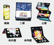 未來產品:電視電腦手機  齊齊玩摺疊捲曲