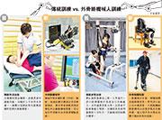 穿戴式機械裝置 訓練療效大 化身鐵甲奇俠 加速中風復健