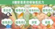 知多啲:8種營養素鞏固免疫力