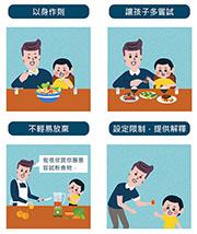 親子筆陣.家庭有教:幫助孩子吃出精神健康