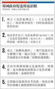 韓文化高官﹕政府引導化危為機 免蹈香港覆轍
